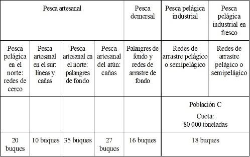 fpa_table.jpg