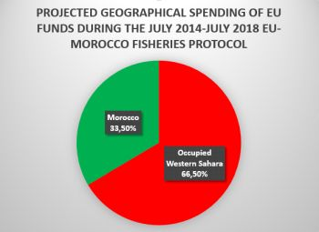 pie_chart_sectoral_spending_year_3_a_350.jpg
